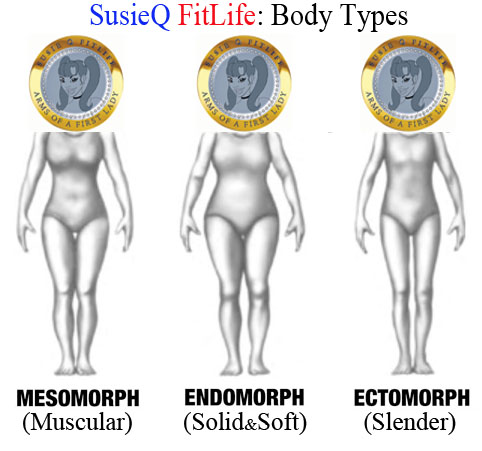 SusieQ FitLife - 3 Body Types