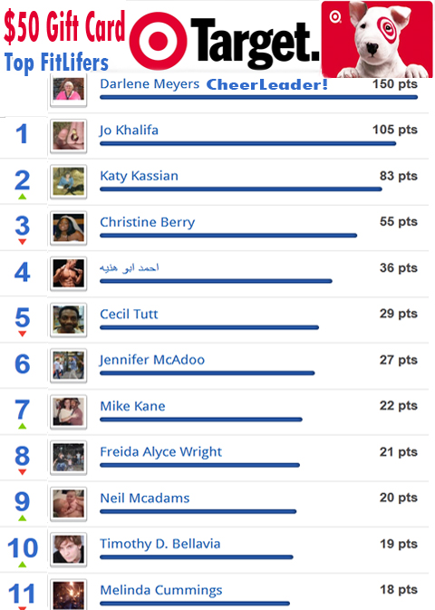 Final FitLife Family Target Contest Scores for SusieQ FitLife Facebook!